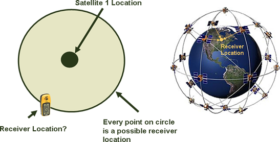 Satellite That Locates Natural Resources